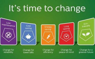 Energy efficient lighting – save the planet and your wallet!