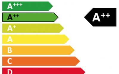 Mitsubishi Electric's Ecodan Air Source Heat Pumps receive AA+ rating
